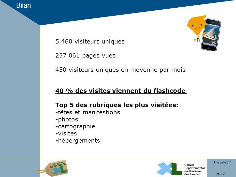 14-avril-2011 18 / 20 Bilan 5 460 visiteurs uniques 257 061 pages vues 450 visiteurs uniques en moyenne par mois 40 % des visites viennent du flashcode Top 5 des rubriques les plus visitées: -fêtes et manifestions -photos -cartographie -visites -hébergements