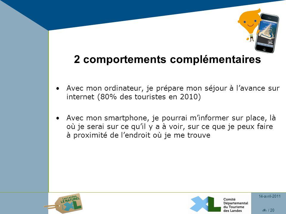 14-avril-2011 2 / 20 2 comportements complémentaires Avec mon ordinateur, je prépare mon séjour à lavance sur internet (80% des touristes en 2010) Ave