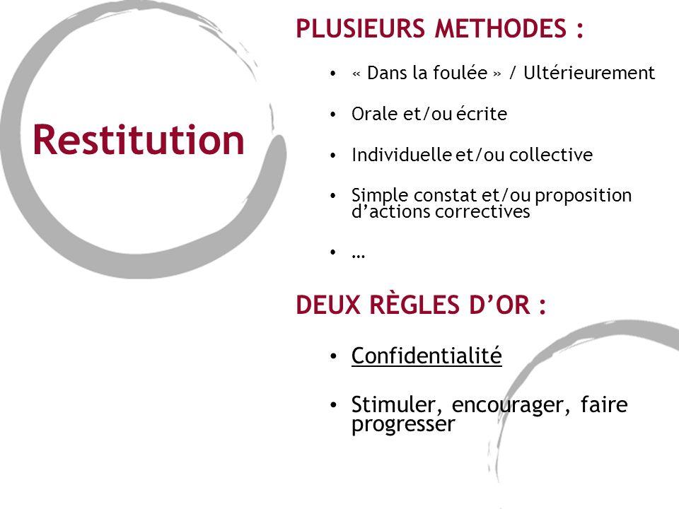 Restitution PLUSIEURS METHODES : « Dans la foulée » / Ultérieurement Orale et/ou écrite Individuelle et/ou collective Simple constat et/ou proposition