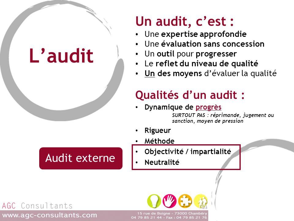 Laudit Un audit, cest : Une expertise approfondie Une évaluation sans concession Un outil pour progresser Le reflet du niveau de qualité Un des moyens