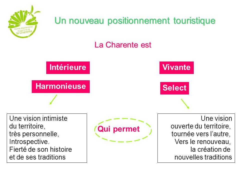 Select IntérieureVivante Harmonieuse Une vision intimiste du territoire, très personnelle, Introspective. Fierté de son histoire et de ses traditions