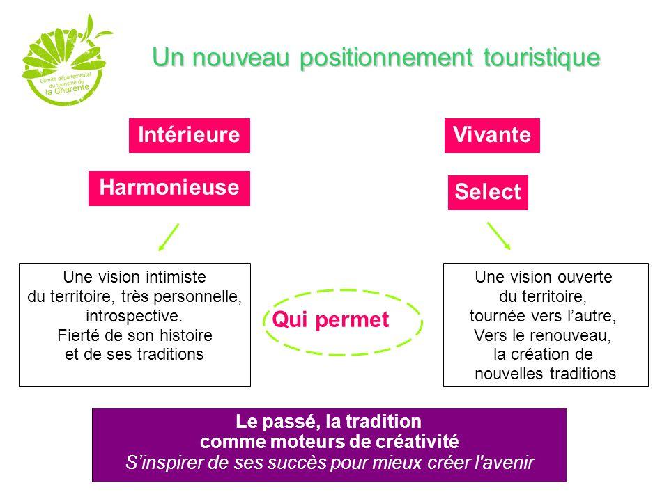 Select IntérieureVivante Harmonieuse Une vision intimiste du territoire, très personnelle, introspective.