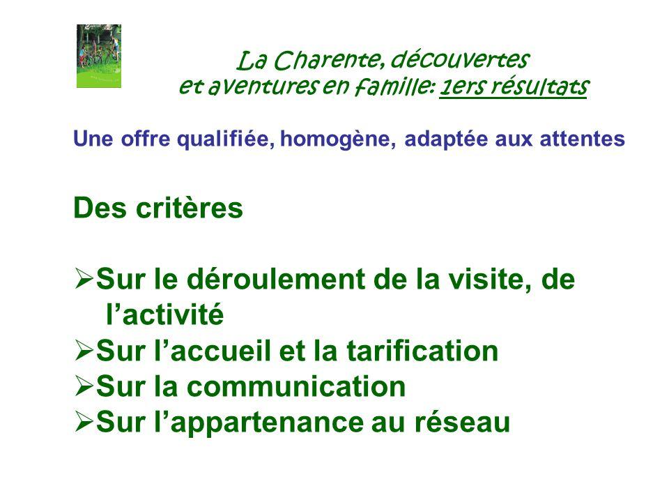 La Charente, découvertes et aventures en famille: 1ers résultats Une offre qualifiée, homogène, adaptée aux attentes Des critères Sur le déroulement d