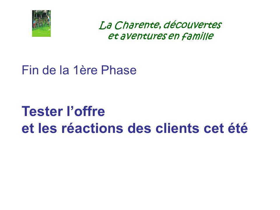 La Charente, découvertes et aventures en famille Fin de la 1ère Phase Tester loffre et les réactions des clients cet été
