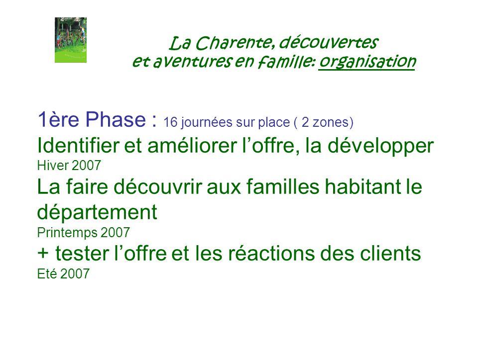 La Charente, découvertes et aventures en famille: organisation 1ère Phase : 16 journées sur place ( 2 zones) Identifier et améliorer loffre, la dévelo
