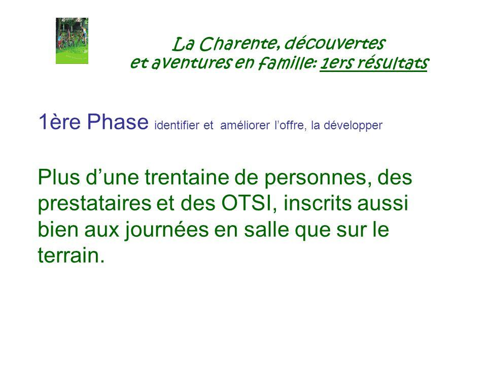La Charente, découvertes et aventures en famille: 1ers résultats 1ère Phase identifier et améliorer loffre, la développer Plus dune trentaine de perso