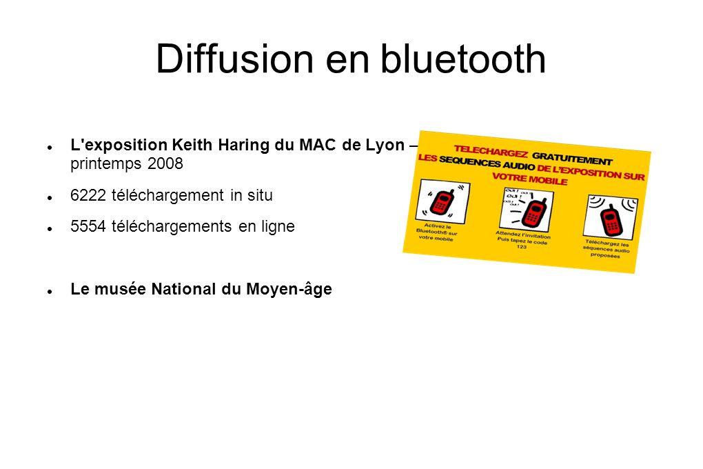 Diffusion en bluetooth L exposition Keith Haring du MAC de Lyon – printemps 2008 6222 téléchargement in situ 5554 téléchargements en ligne Le musée National du Moyen-âge