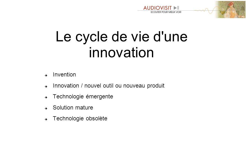 Le cycle de vie d une innovation Invention Innovation / nouvel outil ou nouveau produit Technologie émergente Solution mature Technologie obsolète