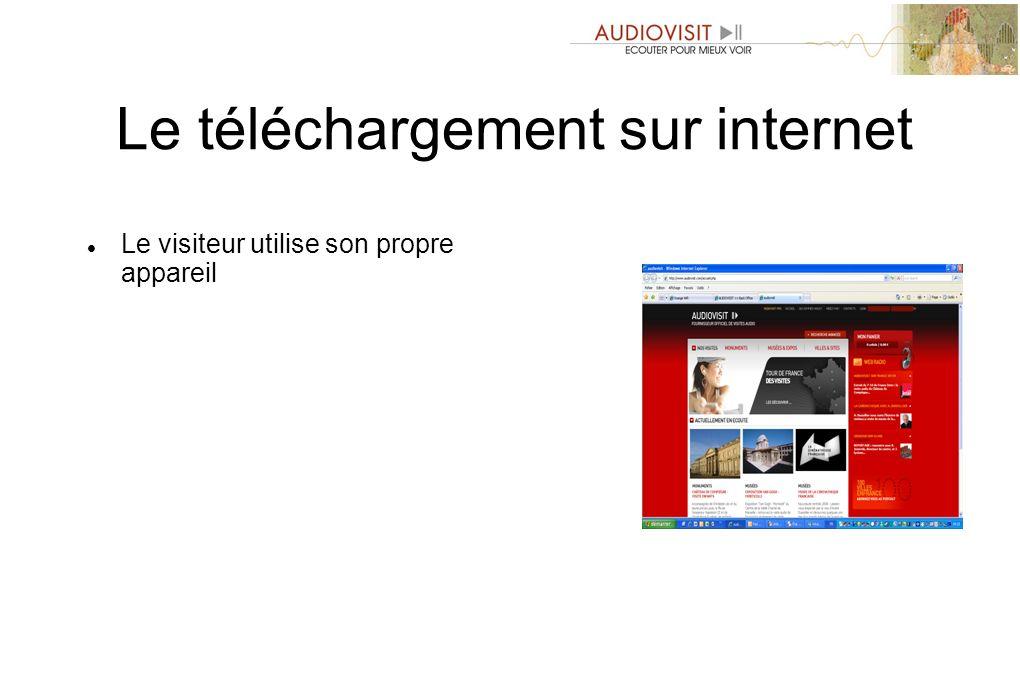 Le téléchargement sur internet Le visiteur utilise son propre appareil