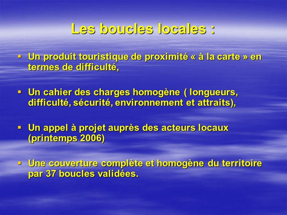 Les boucles locales : Un produit touristique de proximité « à la carte » en termes de difficulté, Un produit touristique de proximité « à la carte » e