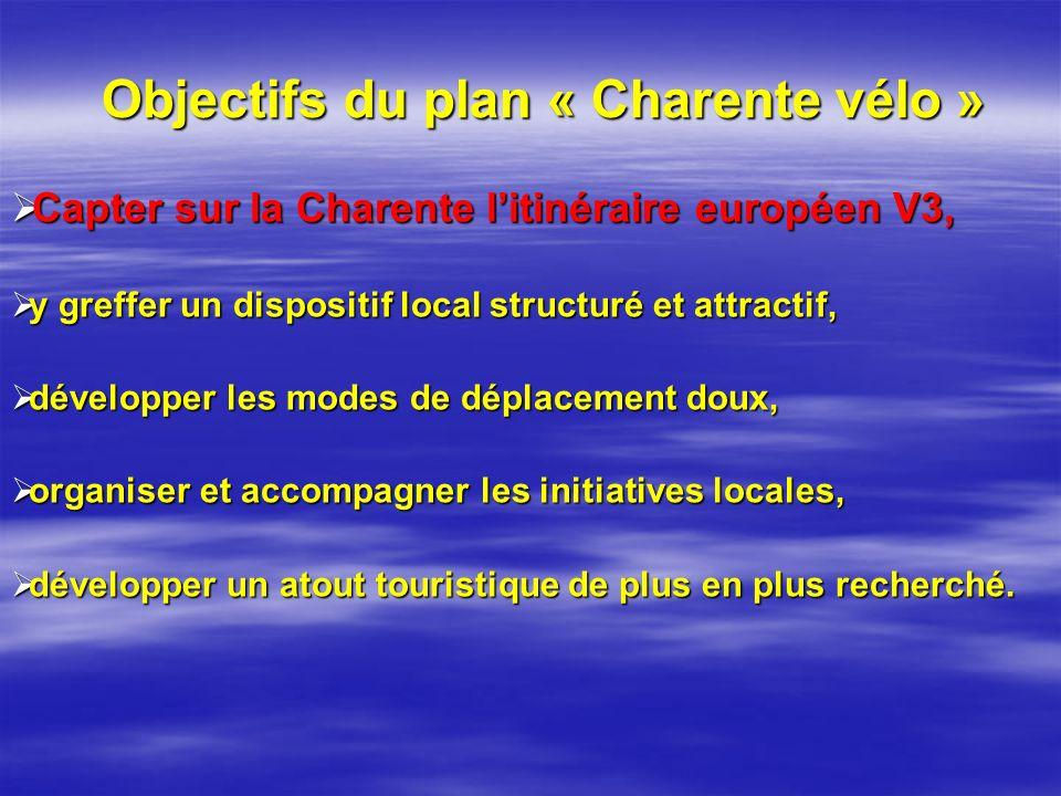 Objectifs du plan « Charente vélo » Capter sur la Charente litinéraire européen V3, Capter sur la Charente litinéraire européen V3, y greffer un dispo
