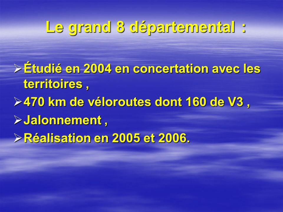 Le grand 8 départemental : Étudié en 2004 en concertation avec les territoires, Étudié en 2004 en concertation avec les territoires, 470 km de vélorou