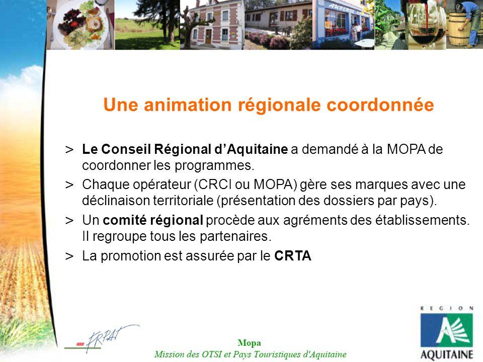 Une animation régionale coordonnée > Le Conseil Régional dAquitaine a demandé à la MOPA de coordonner les programmes. > Chaque opérateur (CRCI ou MOPA