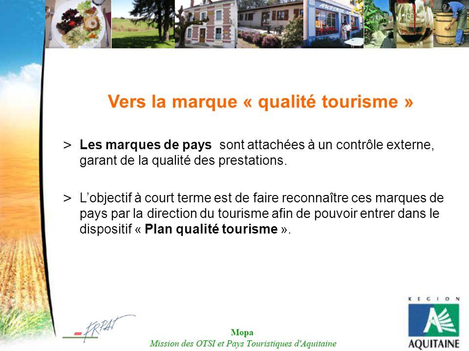 Vers la marque « qualité tourisme » > Les marques de pays sont attachées à un contrôle externe, garant de la qualité des prestations. > Lobjectif à co