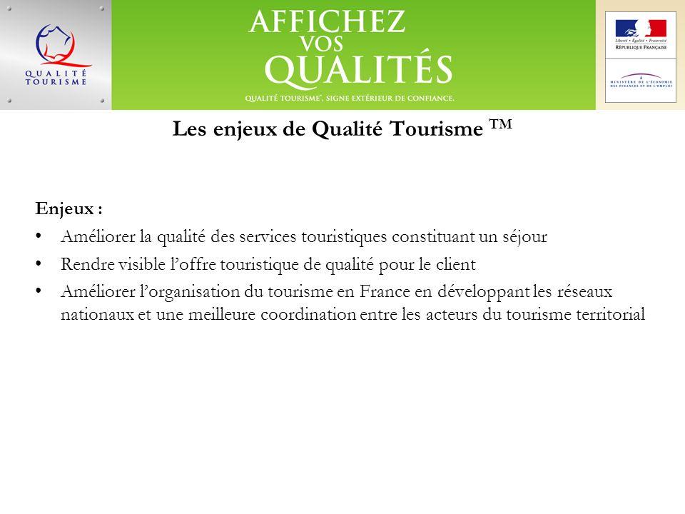 Enjeux : Améliorer la qualité des services touristiques constituant un séjour Rendre visible loffre touristique de qualité pour le client Améliorer lo
