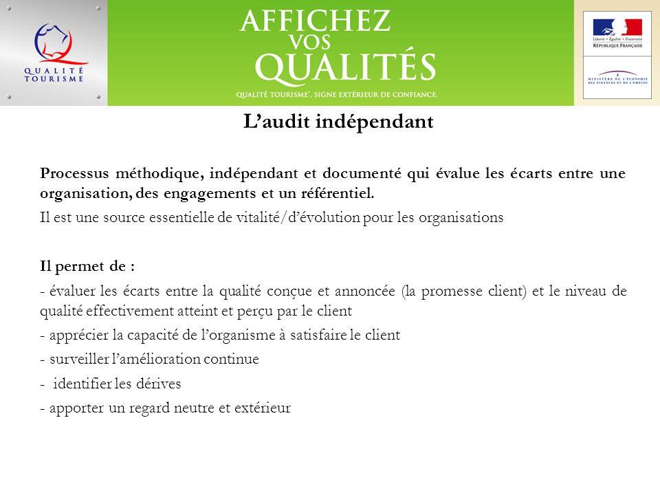 Laudit indépendant Processus méthodique, indépendant et documenté qui évalue les écarts entre une organisation, des engagements et un référentiel. Il