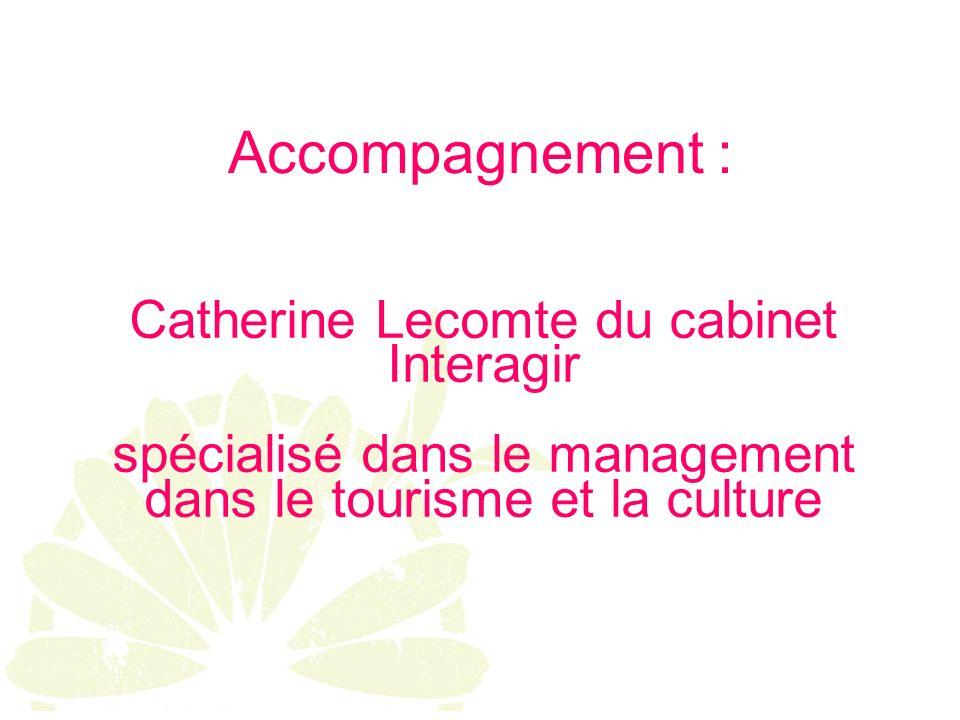 Catherine Lecomte du cabinet Interagir spécialisé dans le management dans le tourisme et la culture Accompagnement :