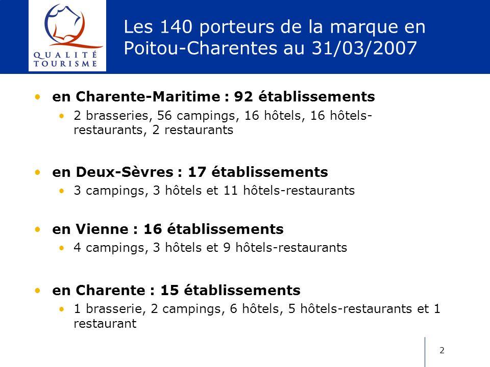 2 Les 140 porteurs de la marque en Poitou-Charentes au 31/03/2007 en Deux-Sèvres : 17 établissements 3 campings, 3 hôtels et 11 hôtels-restaurants en Charente-Maritime : 92 établissements 2 brasseries, 56 campings, 16 hôtels, 16 hôtels- restaurants, 2 restaurants en Vienne : 16 établissements 4 campings, 3 hôtels et 9 hôtels-restaurants en Charente : 15 établissements 1 brasserie, 2 campings, 6 hôtels, 5 hôtels-restaurants et 1 restaurant