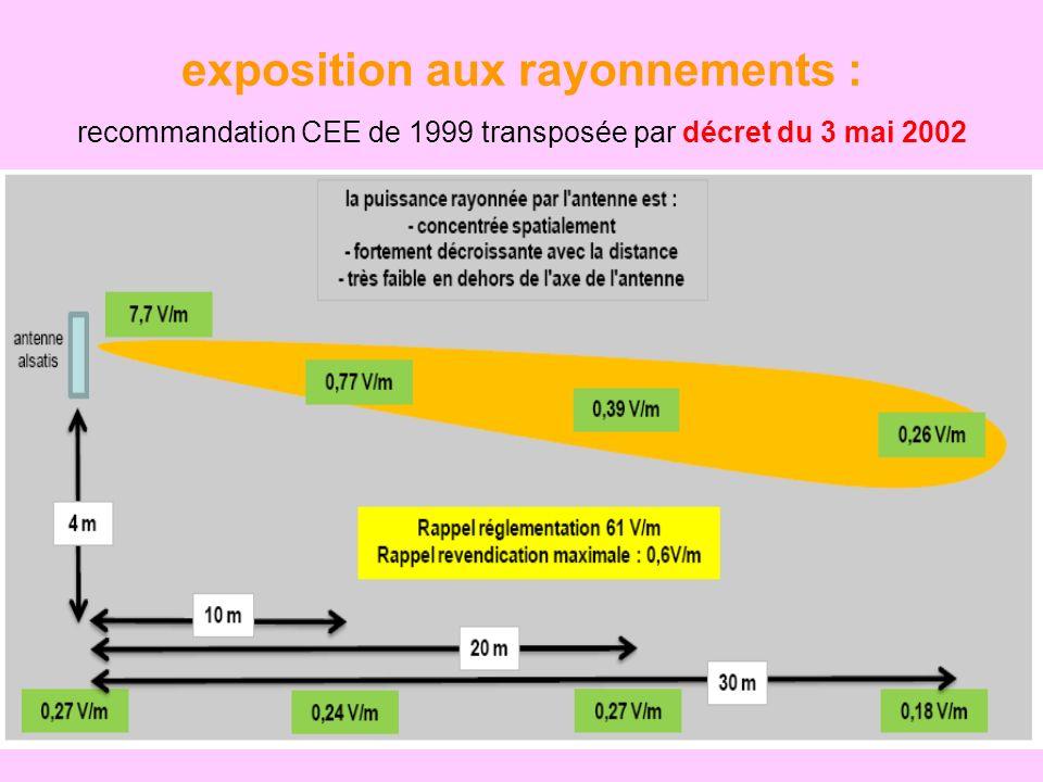 exposition aux rayonnements : recommandation CEE de 1999 transposée par décret du 3 mai 2002