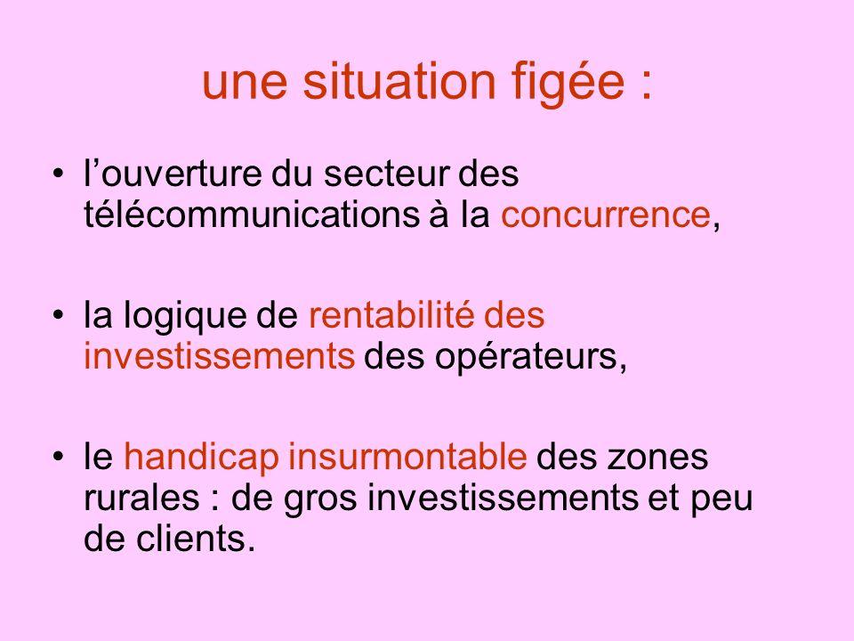 une situation figée : louverture du secteur des télécommunications à la concurrence, la logique de rentabilité des investissements des opérateurs, le