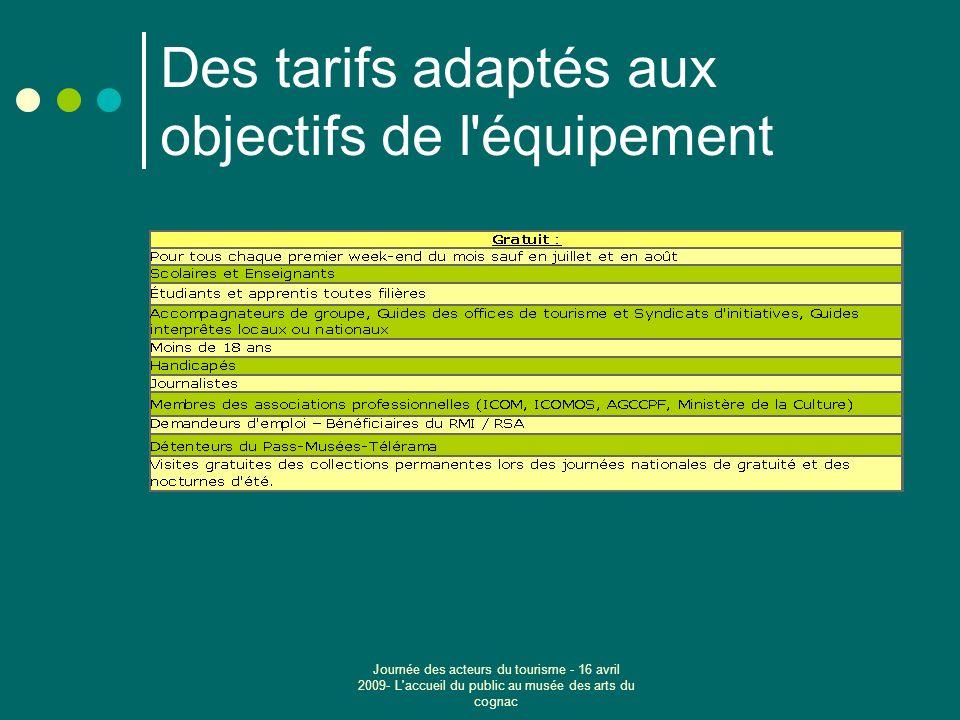 Journée des acteurs du tourisme - 16 avril 2009- L accueil du public au musée des arts du cognac Des tarifs adaptés aux objectifs de l équipement