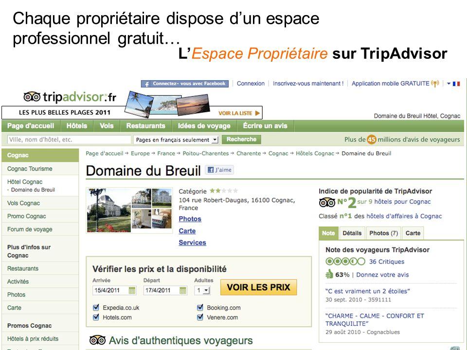 16 LEspace Propriétaire sur TripAdvisor