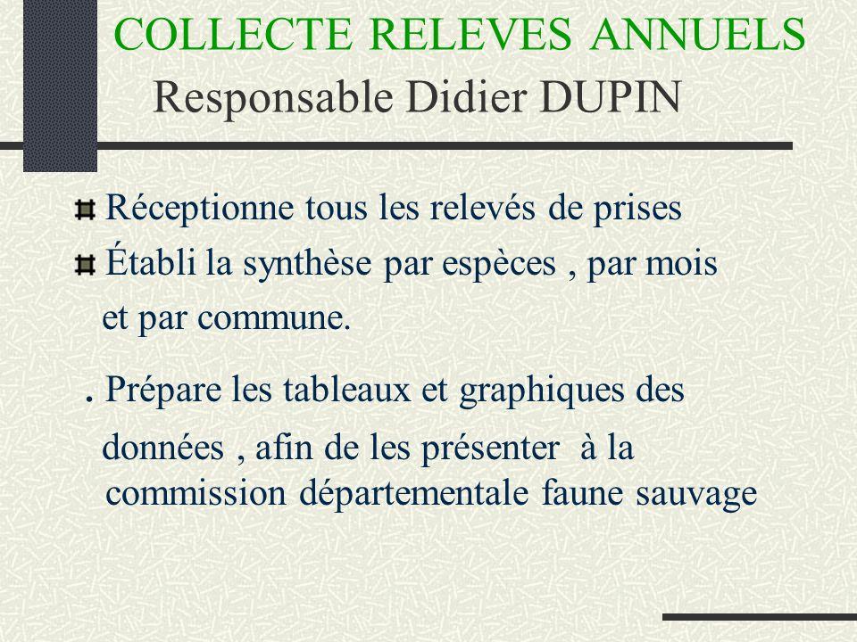 COLLECTE RELEVES ANNUELS Responsable Didier DUPIN Réceptionne tous les relevés de prises Établi la synthèse par espèces, par mois et par commune..