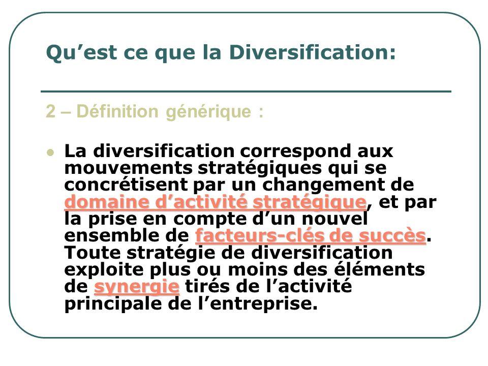 Quest ce que la Diversification: 2 – Définition générique : domaine dactivité stratégique facteurs-clés de succès synergie La diversification correspo