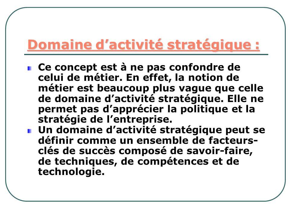 Domaine dactivité stratégique : Ce concept est à ne pas confondre de celui de métier. En effet, la notion de métier est beaucoup plus vague que celle