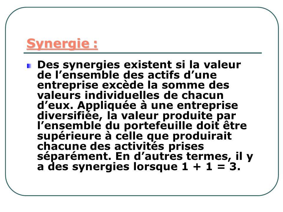Synergie : Des synergies existent si la valeur de lensemble des actifs dune entreprise excède la somme des valeurs individuelles de chacun deux. Appli
