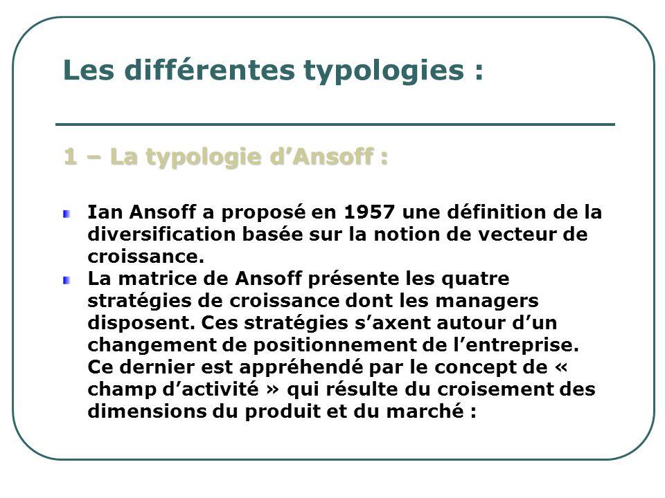 Les différentes typologies : 1 – La typologie dAnsoff : Ian Ansoff a proposé en 1957 une définition de la diversification basée sur la notion de vecte