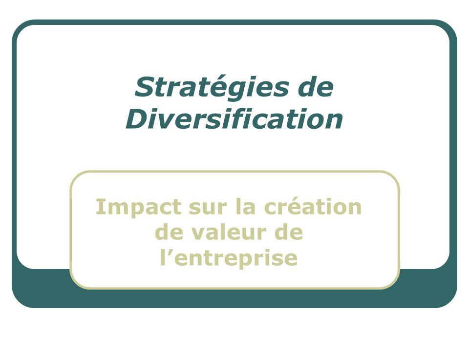 Stratégies de Diversification Impact sur la création de valeur de lentreprise