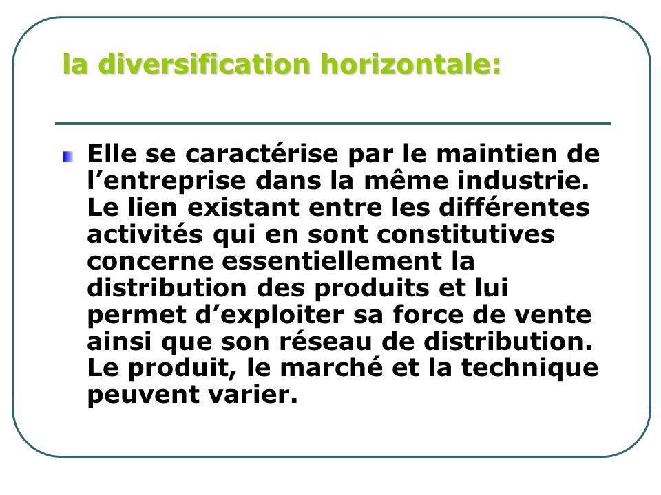 la diversification horizontale: Elle se caractérise par le maintien de lentreprise dans la même industrie. Le lien existant entre les différentes acti