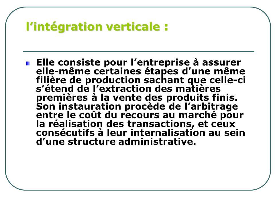 lintégration verticale lintégration verticale : Elle consiste pour lentreprise à assurer elle-même certaines étapes dune même filière de production sa