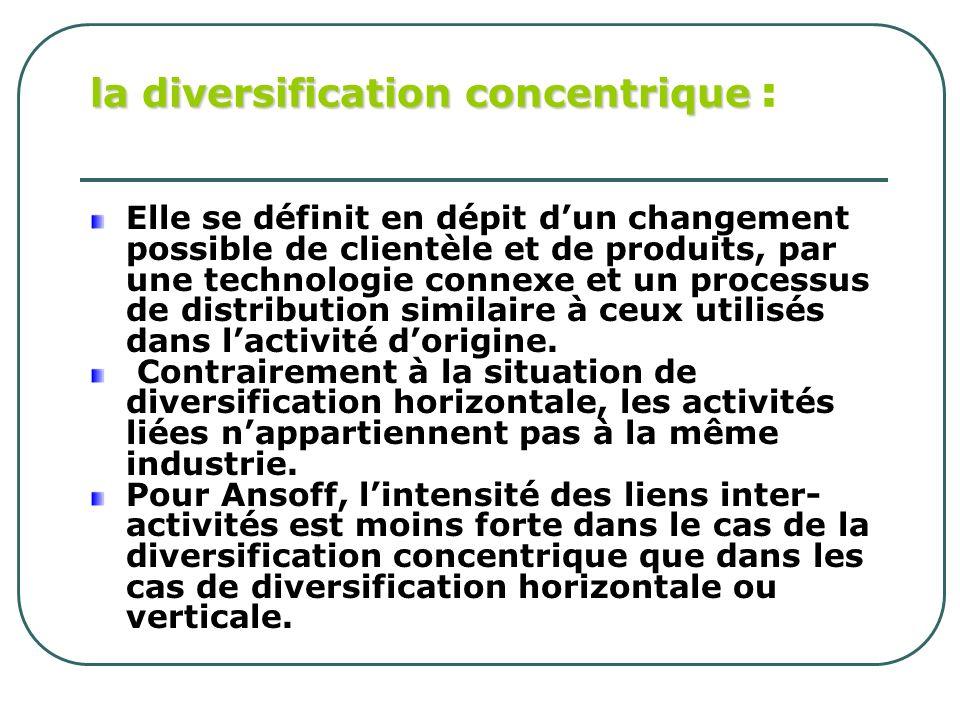 la diversification concentrique la diversification concentrique : Elle se définit en dépit dun changement possible de clientèle et de produits, par un