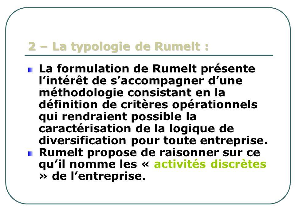 2 – La typologie de Rumelt : La formulation de Rumelt présente lintérêt de saccompagner dune méthodologie consistant en la définition de critères opér