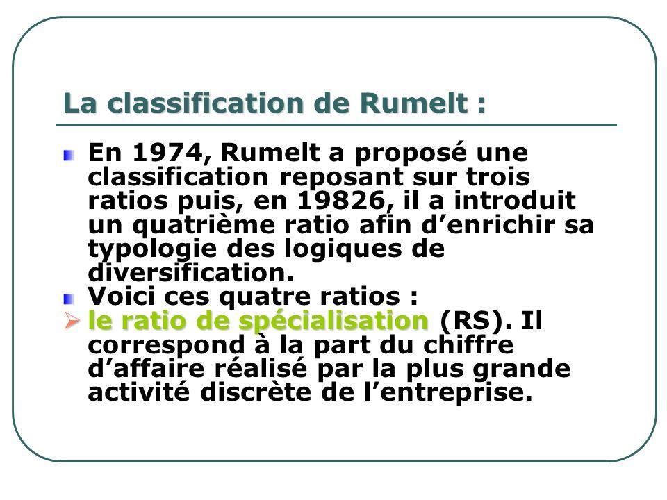 La classification de Rumelt : En 1974, Rumelt a proposé une classification reposant sur trois ratios puis, en 19826, il a introduit un quatrième ratio