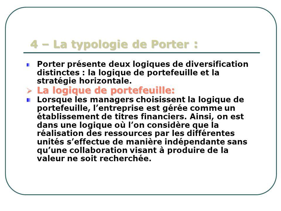 4 – La typologie de Porter : Porter présente deux logiques de diversification distinctes : la logique de portefeuille et la stratégie horizontale. La