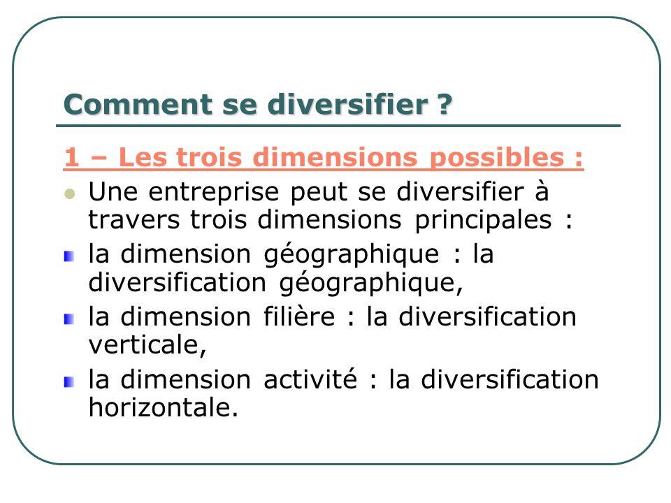 Comment se diversifier ? 1 – Les trois dimensions possibles : Une entreprise peut se diversifier à travers trois dimensions principales : la dimension