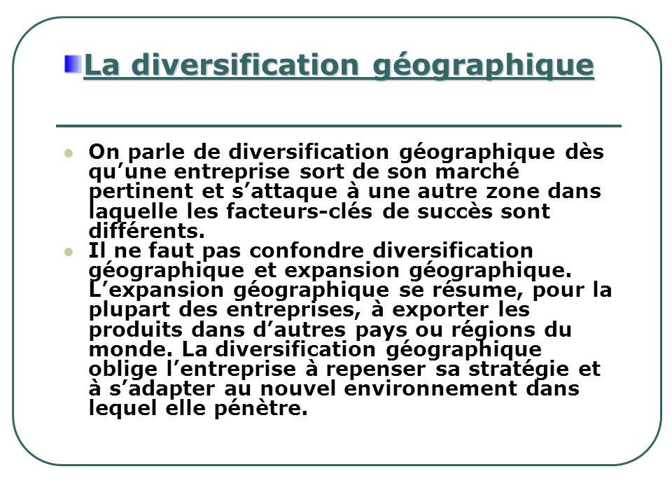 La diversification géographique On parle de diversification géographique dès quune entreprise sort de son marché pertinent et sattaque à une autre zon
