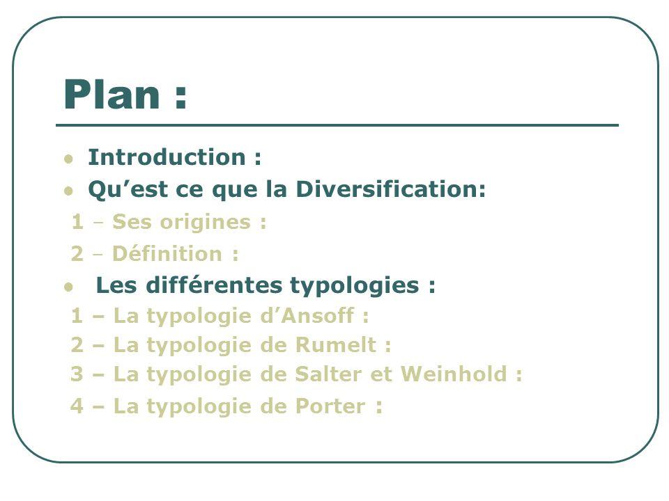 Plan : Introduction : Quest ce que la Diversification: 1 – Ses origines : 2 – Définition : Les différentes typologies : 1 – La typologie dAnsoff : 2 –