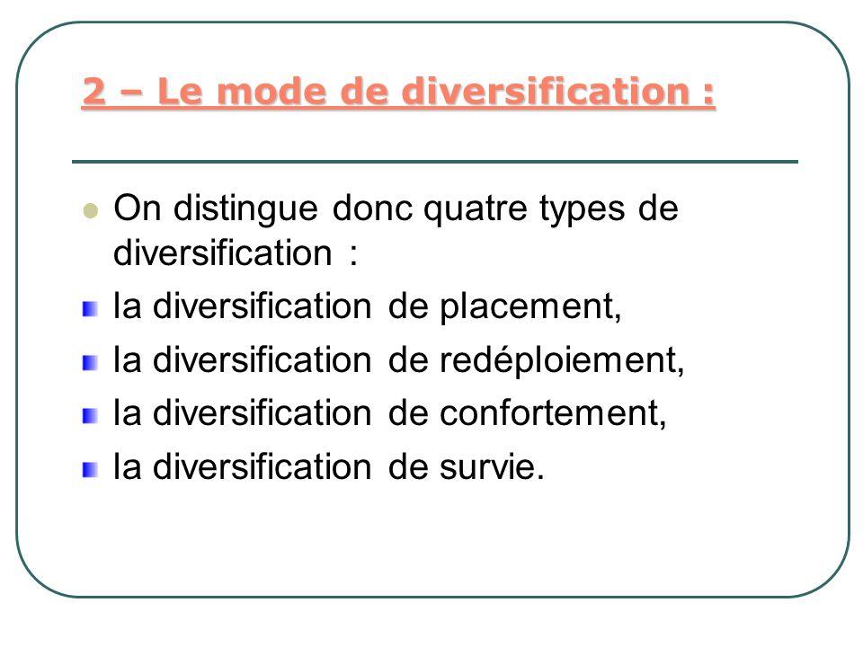 2 – Le mode de diversification : On distingue donc quatre types de diversification : la diversification de placement, la diversification de redéploiem