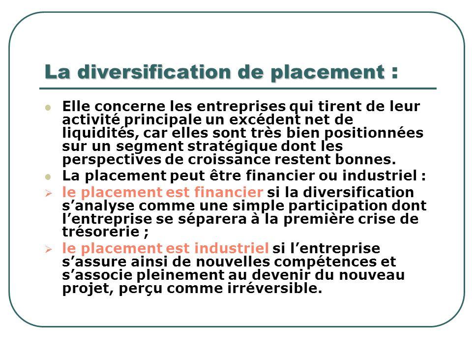 La diversification de placement La diversification de placement : Elle concerne les entreprises qui tirent de leur activité principale un excédent net