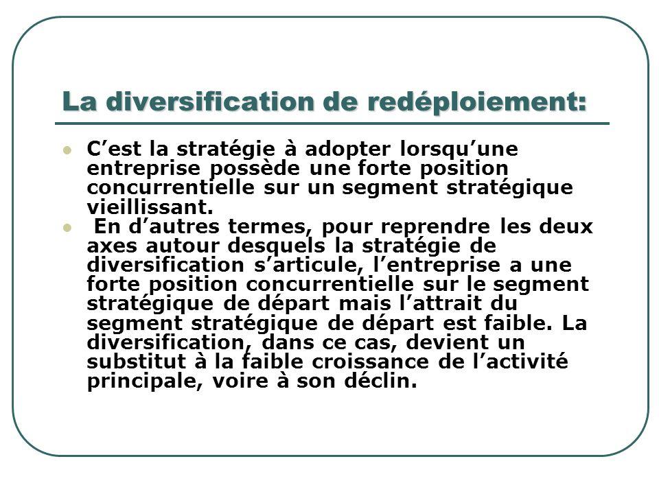 La diversification de redéploiement: Cest la stratégie à adopter lorsquune entreprise possède une forte position concurrentielle sur un segment straté