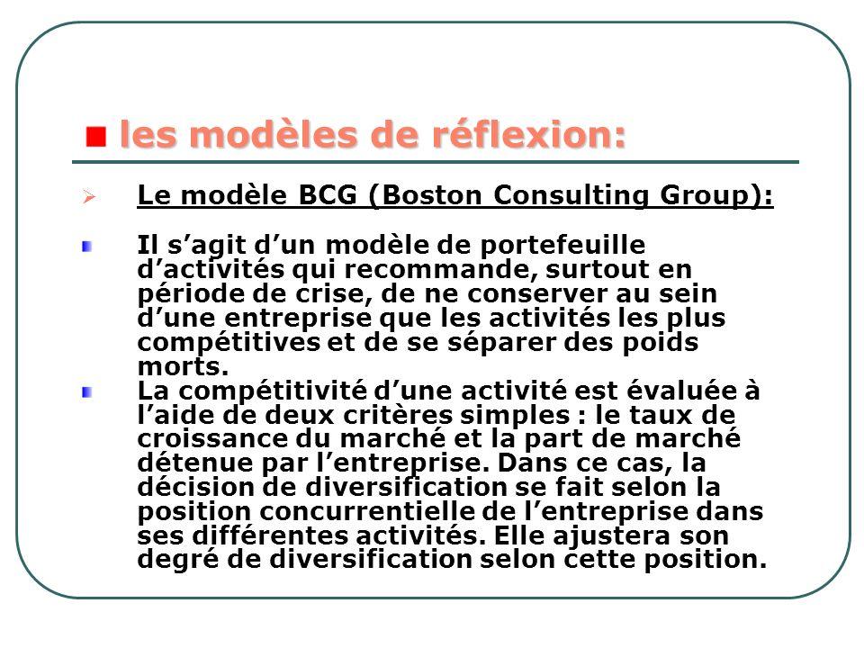les modèles de réflexion: Le modèle BCG (Boston Consulting Group): Il sagit dun modèle de portefeuille dactivités qui recommande, surtout en période d