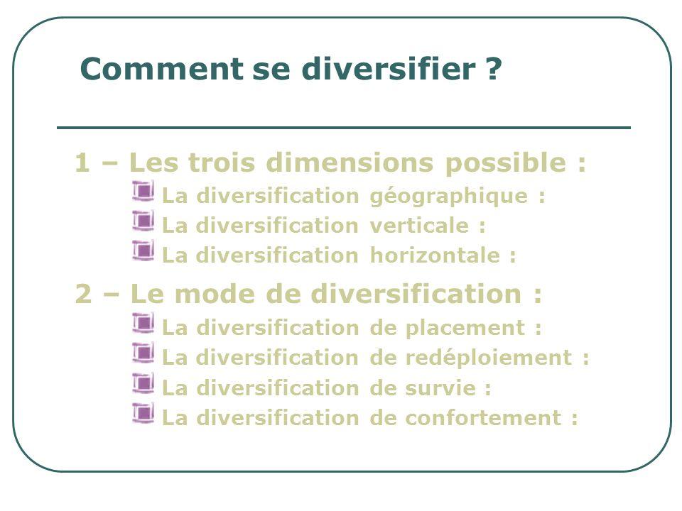 1 – Les trois dimensions possible : La diversification géographique : La diversification verticale : La diversification horizontale : 2 – Le mode de d