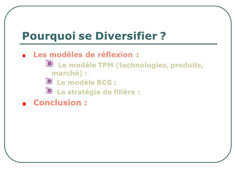 Pourquoi se Diversifier ? Les modèles de réflexion : Le modèle TPM (technologies, produits, marché) : Le modèle BCG : La stratégie de filière : Conclu