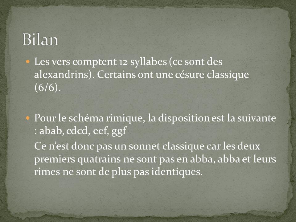 Les vers comptent 12 syllabes (ce sont des alexandrins). Certains ont une césure classique (6/6). Pour le schéma rimique, la disposition est la suivan