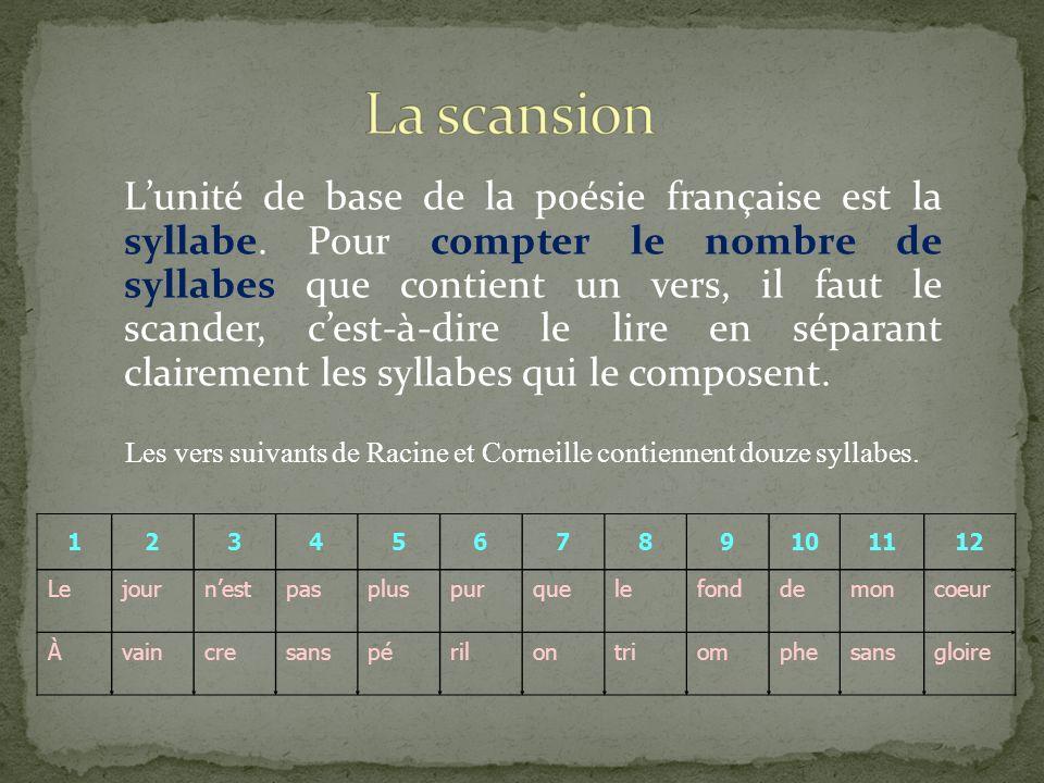 Lunité de base de la poésie française est la syllabe. Pour compter le nombre de syllabes que contient un vers, il faut le scander, cest-à-dire le lire