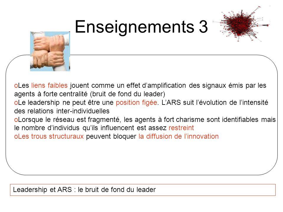 Leadership et ARS : le bruit de fond du leader Enseignements 3 oLes liens faibles jouent comme un effet damplification des signaux émis par les agents